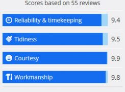 Checkatrade Reviews for Drainage Services
